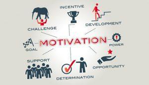 hvad motiverer dig på jobbet